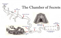 Hogwarts Founders: Intro to the Legendary Chamber of Secrets