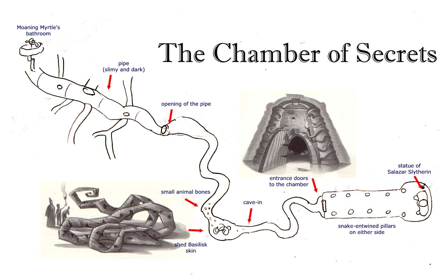 a map of the Chamber of Secrets