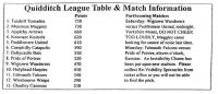 Quidditch League Table & Match Information